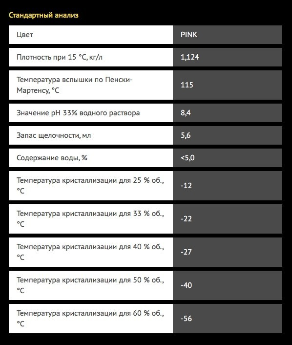 Характеристики антифриза Kroon oil G12 plus.jpeg